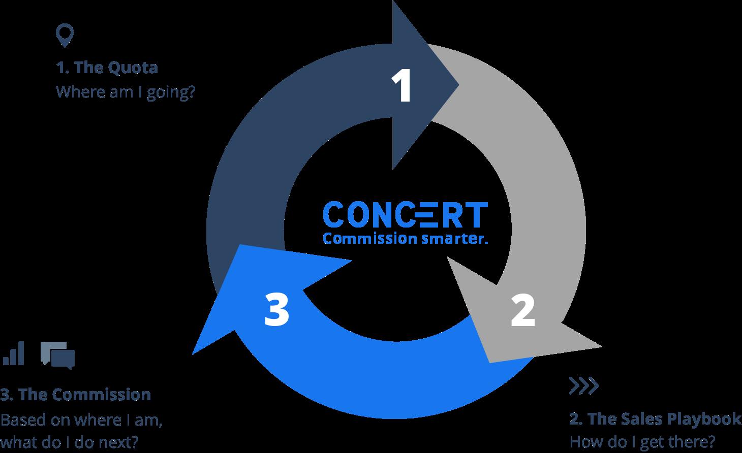 commission-smarter-feedback-loop@2x